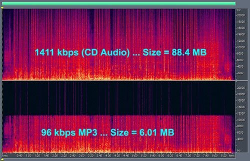 mp3 compares to wav
