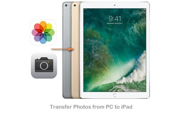 Transfer Photos from PC to iPad