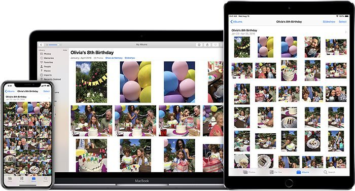 Use Photos on Mac