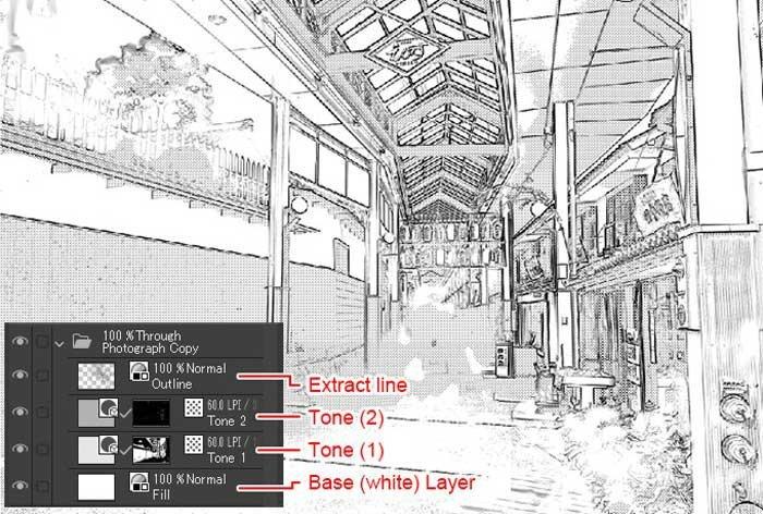 Conversão LT de Layer no Clip Studio Paint